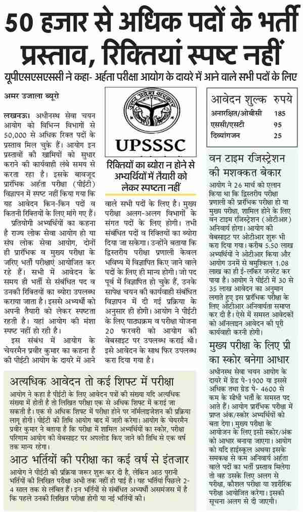 UPSSSC PET Entrance Exam Vacancy Details 2021